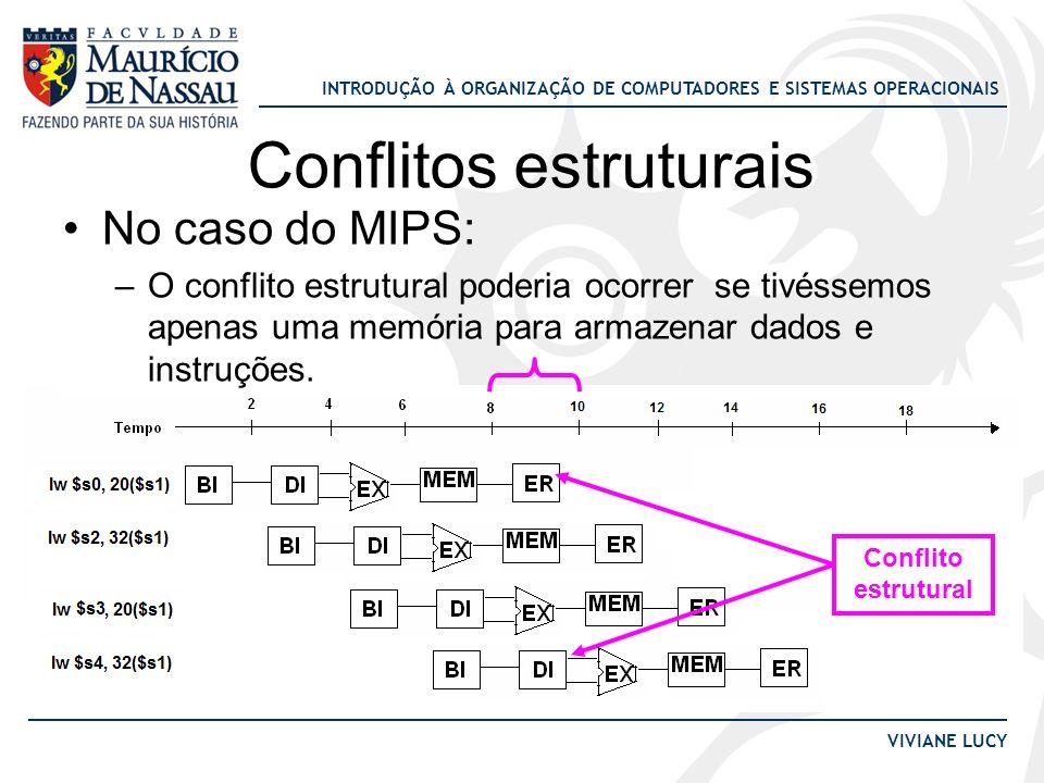 INTRODUÇÃO À ORGANIZAÇÃO DE COMPUTADORES E SISTEMAS OPERACIONAIS VIVIANE LUCY Conflitos estruturais No caso do MIPS: –O conflito estrutural poderia oc