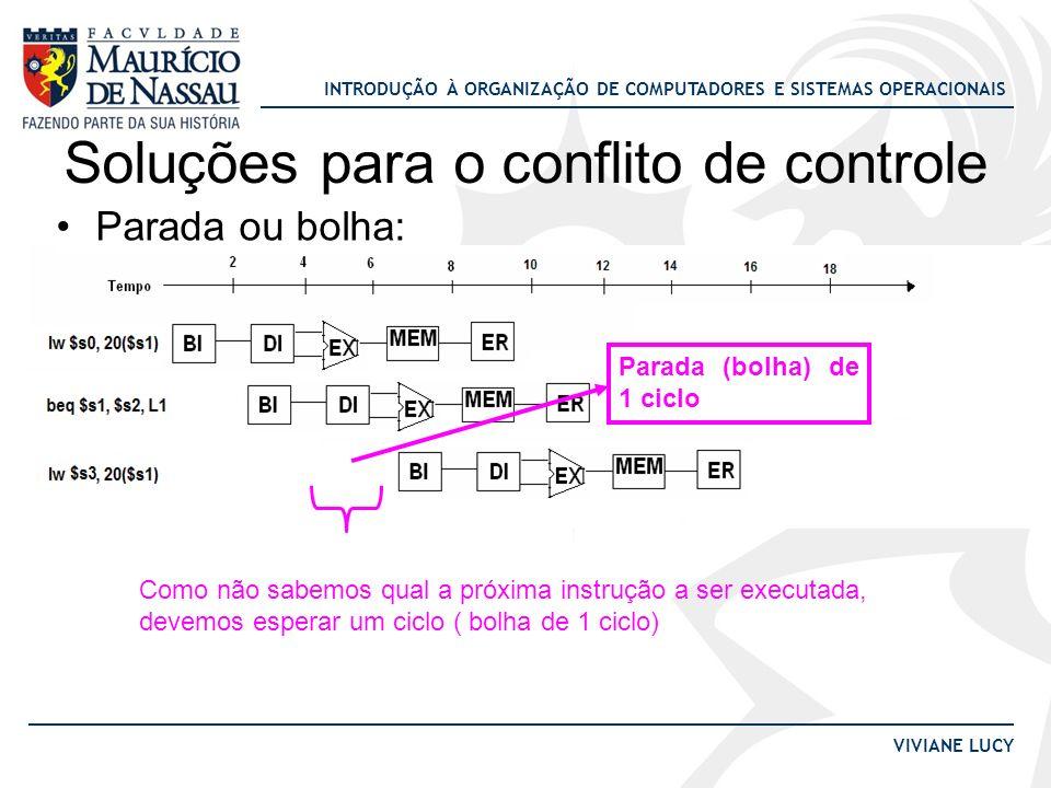 INTRODUÇÃO À ORGANIZAÇÃO DE COMPUTADORES E SISTEMAS OPERACIONAIS VIVIANE LUCY Soluções para o conflito de controle Parada ou bolha: Parada (bolha) de