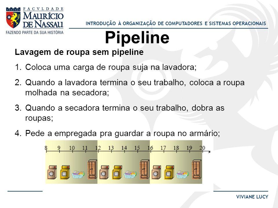 INTRODUÇÃO À ORGANIZAÇÃO DE COMPUTADORES E SISTEMAS OPERACIONAIS VIVIANE LUCY Pipeline Lavagem de roupa sem pipeline 1.Coloca uma carga de roupa suja
