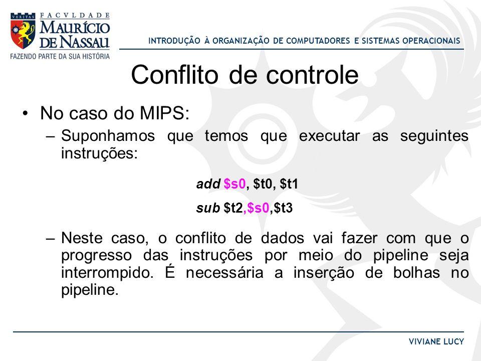 INTRODUÇÃO À ORGANIZAÇÃO DE COMPUTADORES E SISTEMAS OPERACIONAIS VIVIANE LUCY Conflito de controle No caso do MIPS: –Suponhamos que temos que executar
