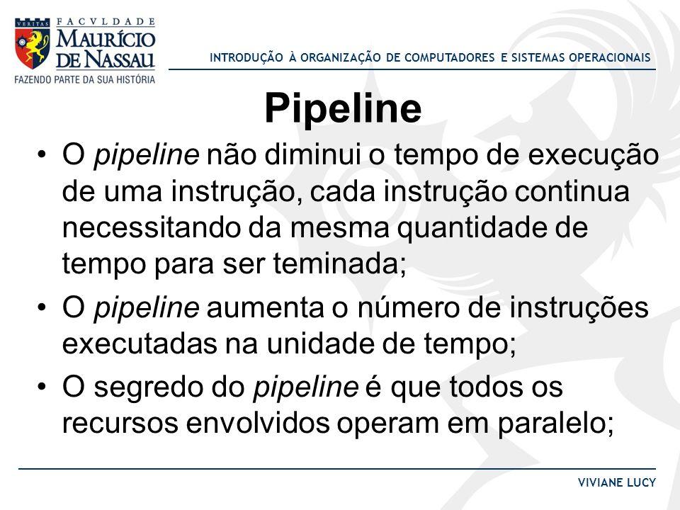 INTRODUÇÃO À ORGANIZAÇÃO DE COMPUTADORES E SISTEMAS OPERACIONAIS VIVIANE LUCY Pipeline O pipeline não diminui o tempo de execução de uma instrução, ca