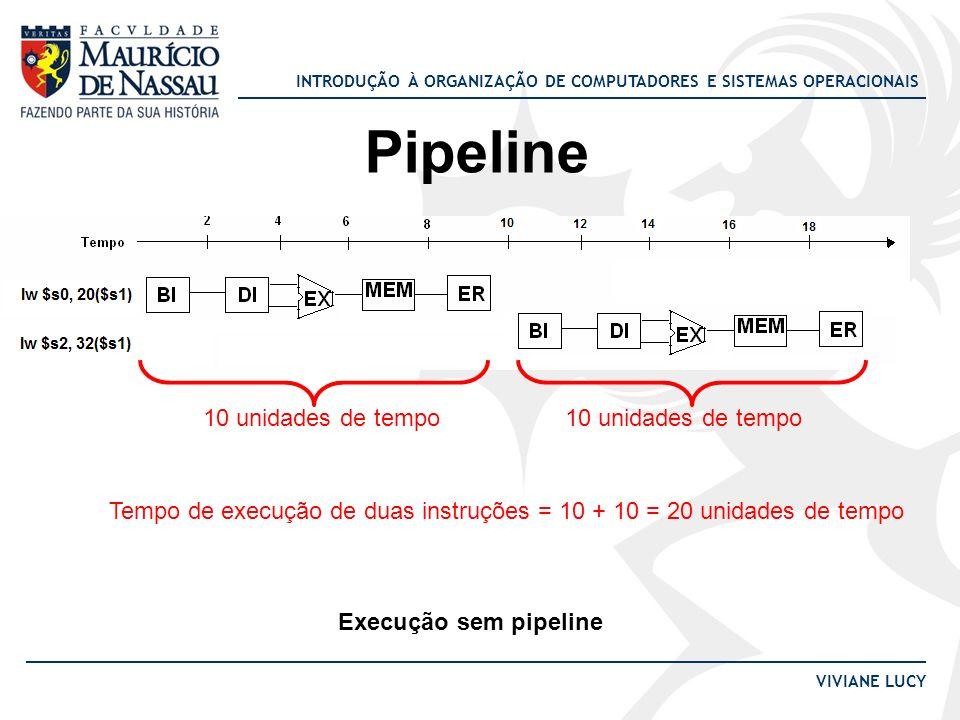 INTRODUÇÃO À ORGANIZAÇÃO DE COMPUTADORES E SISTEMAS OPERACIONAIS VIVIANE LUCY Pipeline Execução sem pipeline 10 unidades de tempo Tempo de execução de