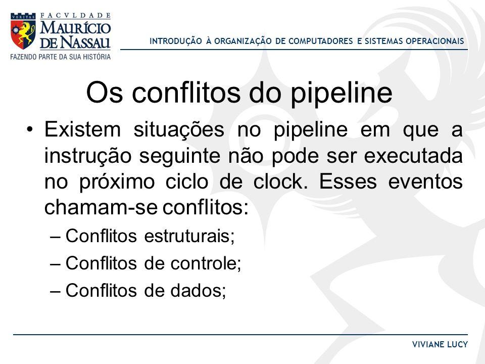 INTRODUÇÃO À ORGANIZAÇÃO DE COMPUTADORES E SISTEMAS OPERACIONAIS VIVIANE LUCY Os conflitos do pipeline Existem situações no pipeline em que a instruçã