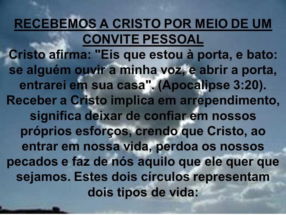 27 RECEBEMOS A CRISTO POR MEIO DE UM CONVITE PESSOAL Cristo afirma: