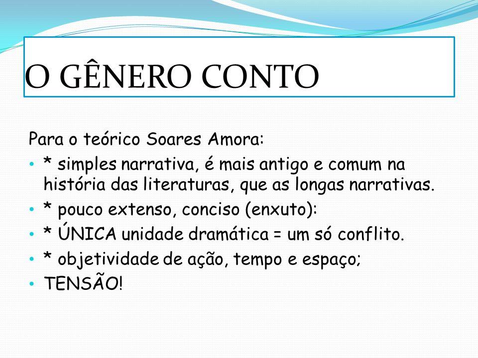 O GÊNERO CONTO Para o teórico Soares Amora: * simples narrativa, é mais antigo e comum na história das literaturas, que as longas narrativas. * pouco