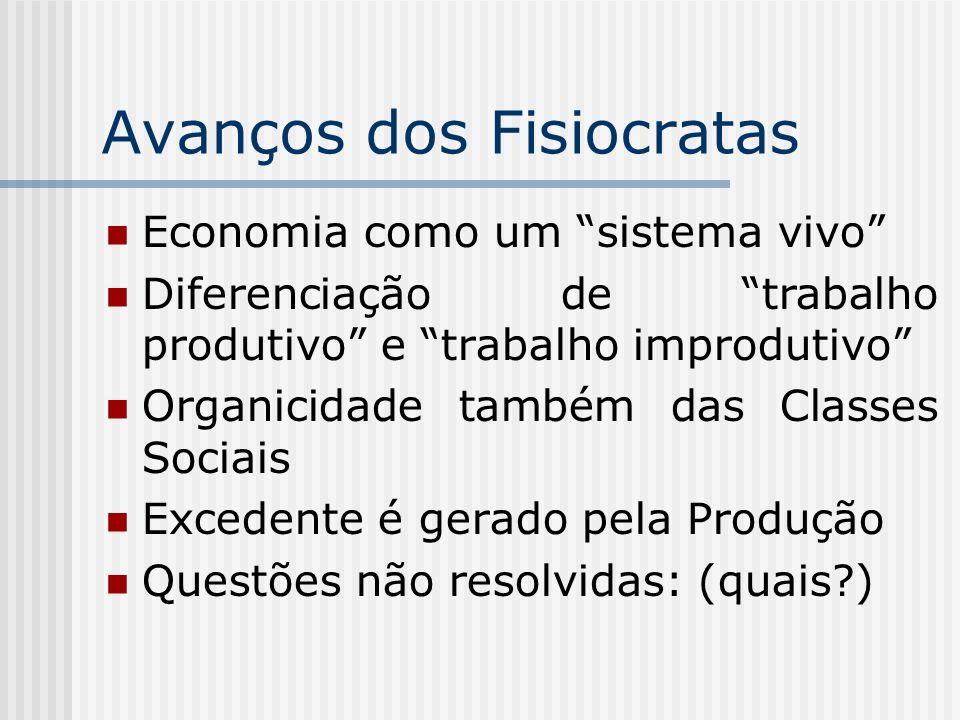 Avanços dos Fisiocratas Economia como um sistema vivo Diferenciação de trabalho produtivo e trabalho improdutivo Organicidade também das Classes Socia