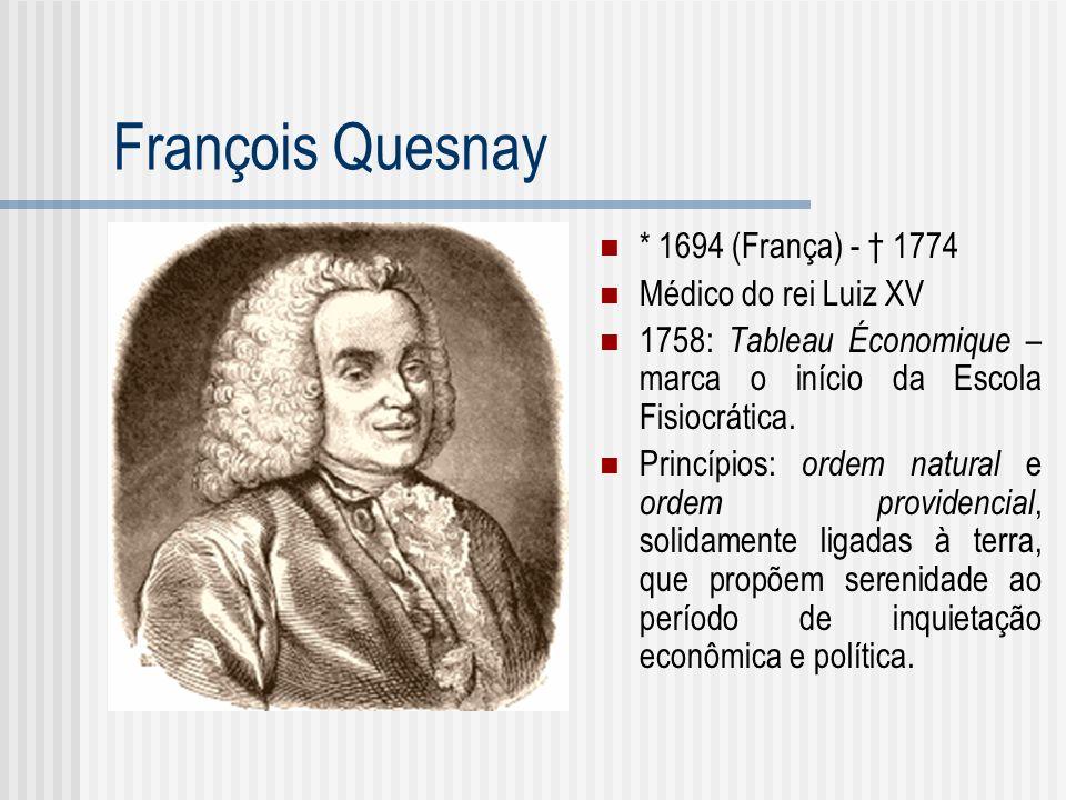 François Quesnay * 1694 (França) - 1774 Médico do rei Luiz XV 1758: Tableau Économique – marca o início da Escola Fisiocrática. Princípios: ordem natu