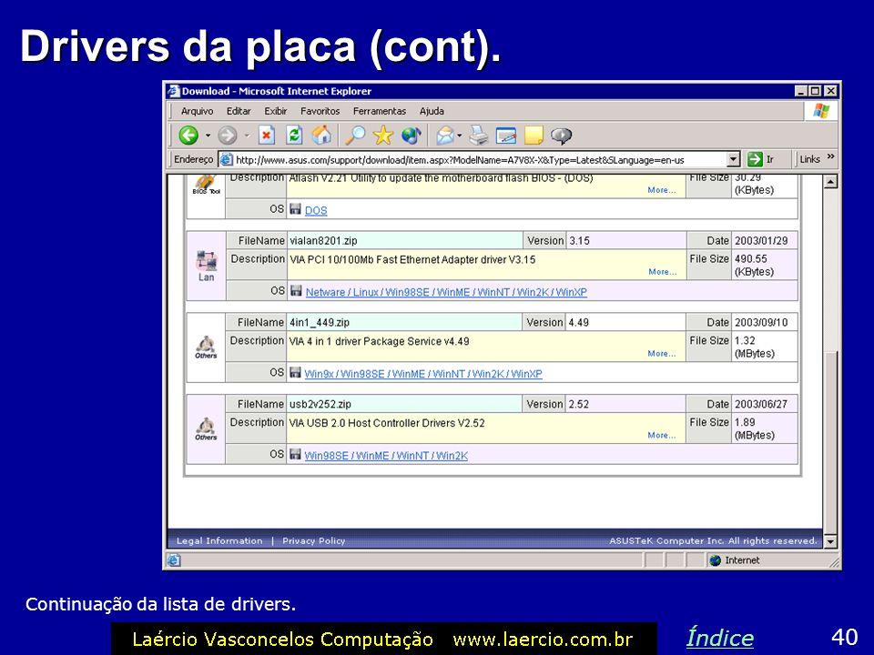 Drivers da placa (cont). 40 Índice Continuação da lista de drivers.