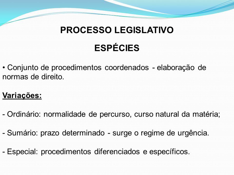 PROCESSO LEGISLATIVO ESPÉCIES Conjunto de procedimentos coordenados - elaboração de normas de direito. Variações: - Ordinário: normalidade de percurso