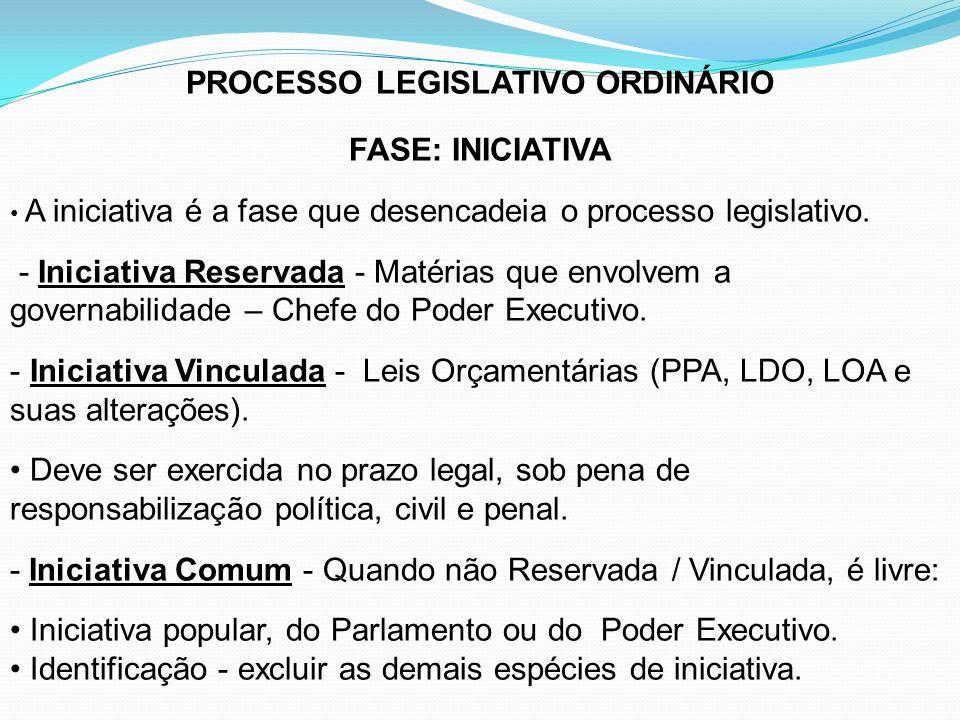 PROCESSO LEGISLATIVO ORDINÁRIO FASE: INICIATIVA A iniciativa é a fase que desencadeia o processo legislativo. - Iniciativa Reservada - Matérias que en