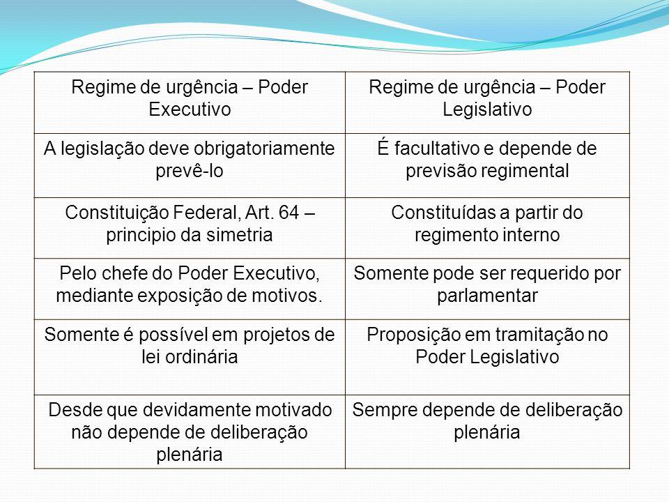 Regime de urgência – Poder Executivo Regime de urgência – Poder Legislativo A legislação deve obrigatoriamente prevê-lo É facultativo e depende de pre