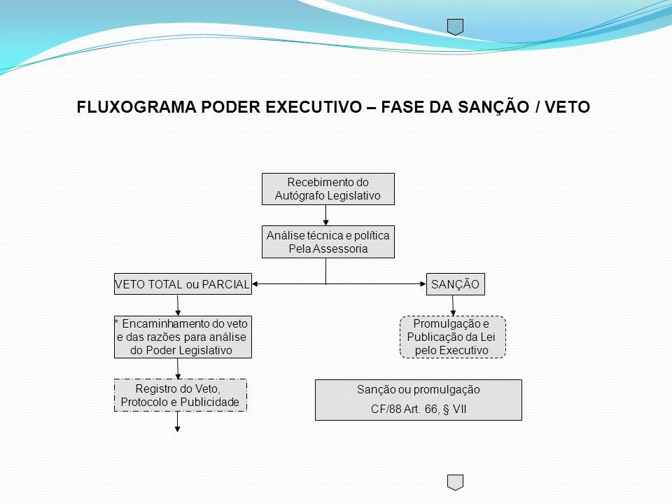 PROCESSO LEGISLATIVO SUMÁRIO O processo legislativo sumario é exceção.