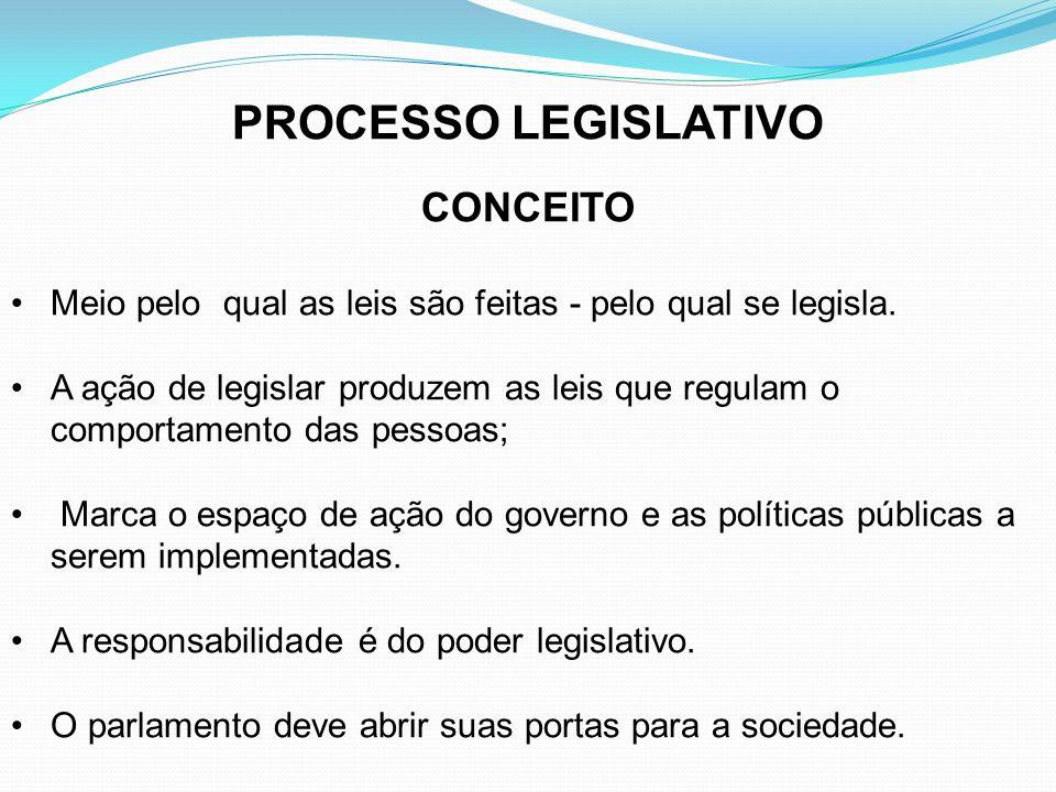 PROCESSO LEGISLATIVO CONCEITO Meio pelo qual as leis são feitas - pelo qual se legisla. A ação de legislar produzem as leis que regulam o comportament