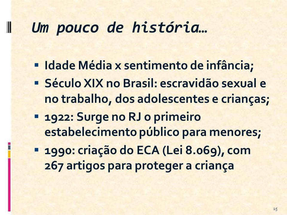 Um pouco de história… Idade Média x sentimento de infância; Século XIX no Brasil: escravidão sexual e no trabalho, dos adolescentes e crianças; 1922: