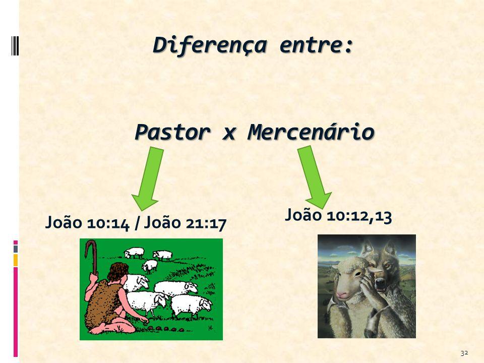 Diferença entre: Pastor x Mercenário 32 João 10:14 / João 21:17 João 10:12,13