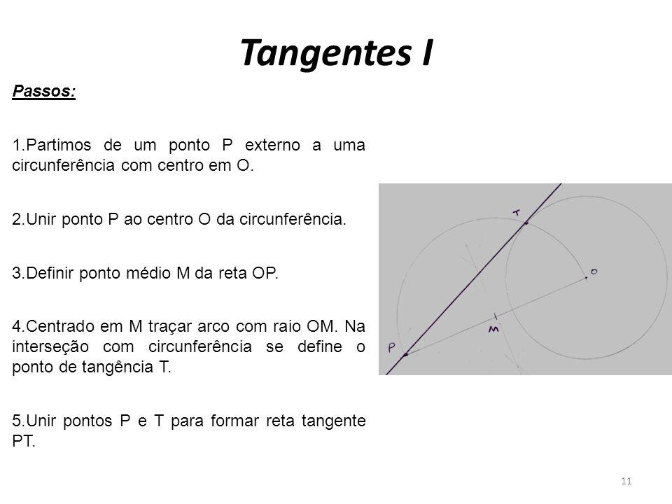 Tangentes I 11 Passos: 1.Partimos de um ponto P externo a uma circunferência com centro em O. 2.Unir ponto P ao centro O da circunferência. 3.Definir