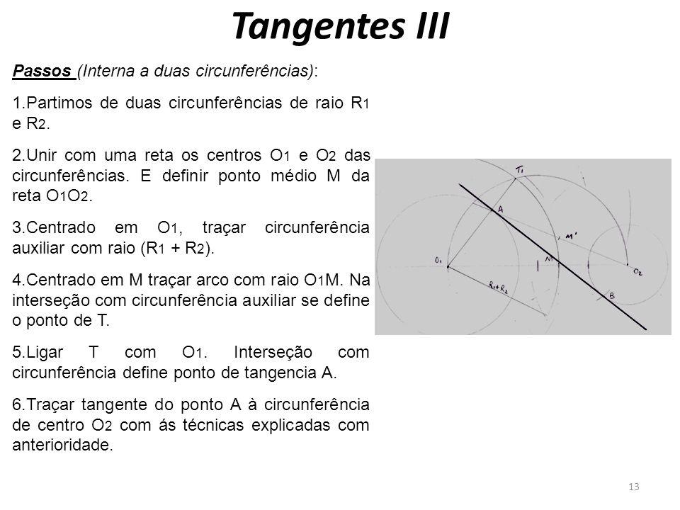 Tangentes III 13 Passos (Interna a duas circunferências): 1.Partimos de duas circunferências de raio R 1 e R 2. 2.Unir com uma reta os centros O 1 e O