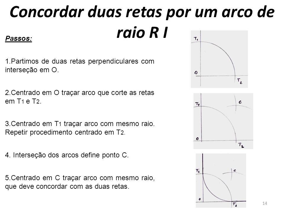 Concordar duas retas por um arco de raio R I 14 Passos: 1.Partimos de duas retas perpendiculares com interseção em O. 2.Centrado em O traçar arco que