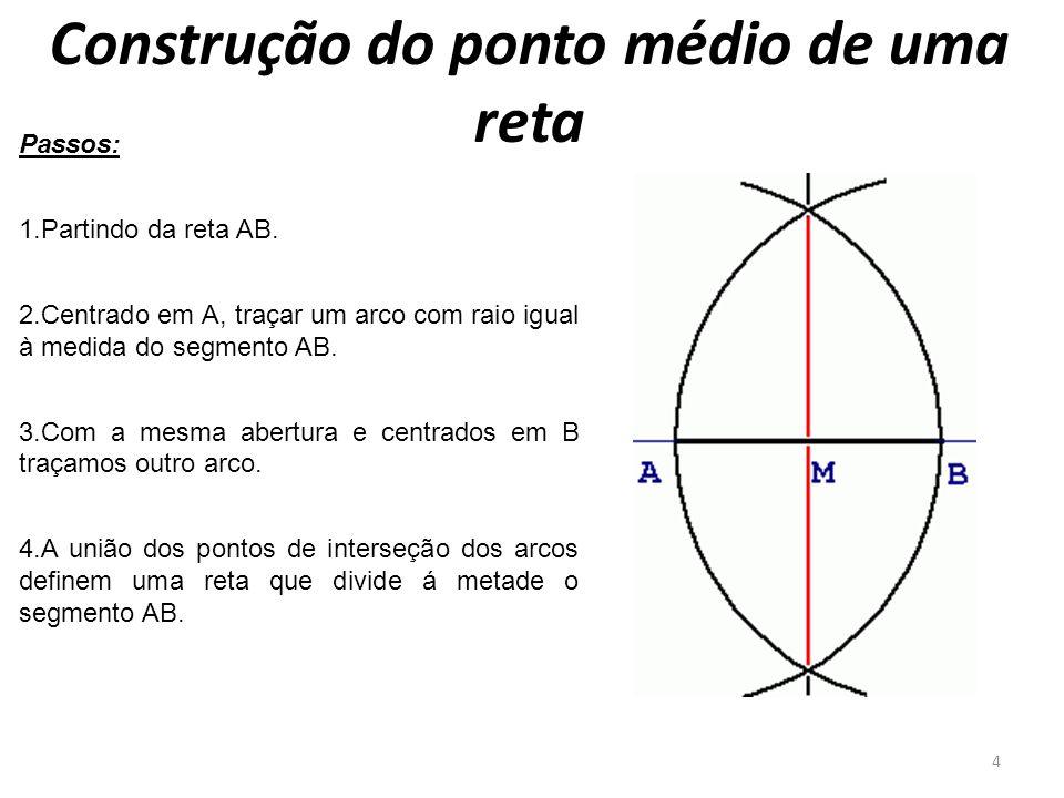 Construção do ponto médio de uma reta 4 Passos: 1.Partindo da reta AB. 2.Centrado em A, traçar um arco com raio igual à medida do segmento AB. 3.Com a