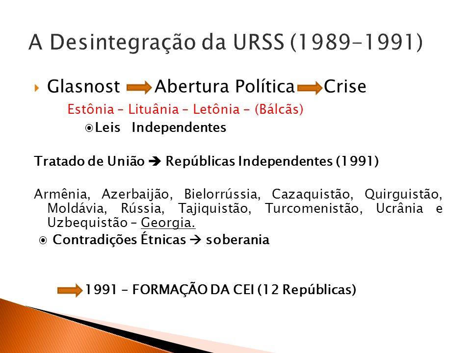 Glasnost Abertura Política Crise Estônia – Lituânia – Letônia - (Bálcãs) Leis Independentes Tratado de União Repúblicas Independentes (1991) Armênia,