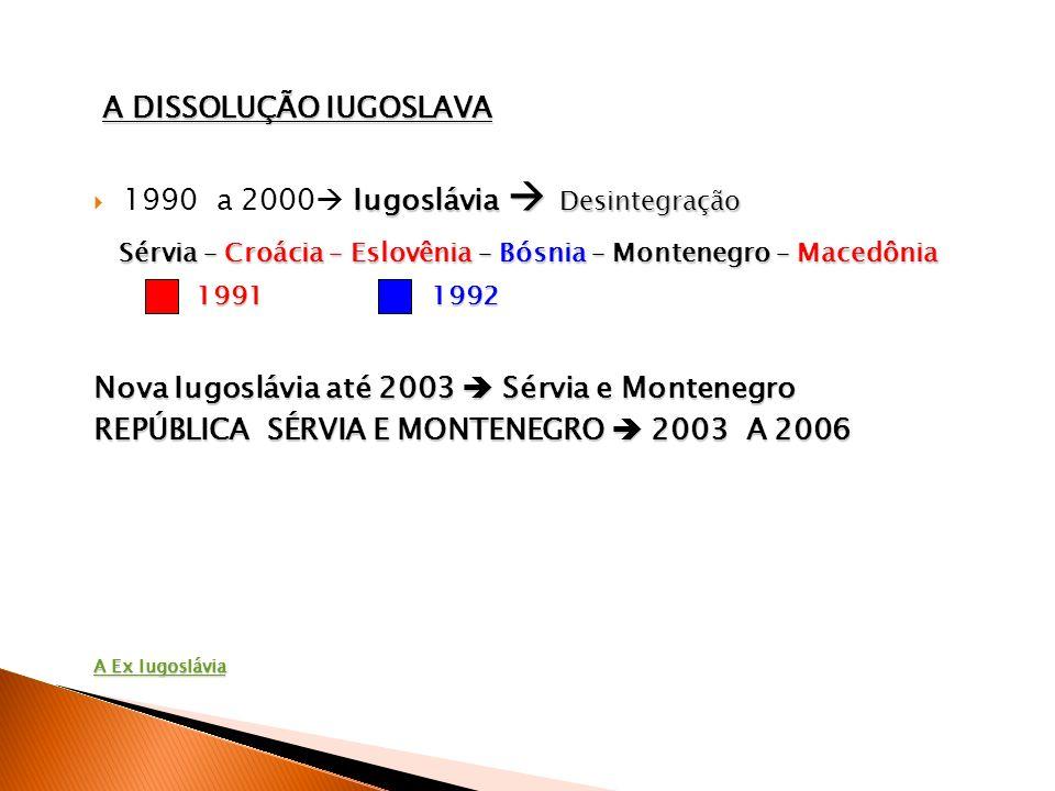 A DISSOLUÇÃO IUGOSLAVA Iugoslávia Desintegração 1990 a 2000 Iugoslávia Desintegração Sérvia – Croácia – Eslovênia – Bósnia – Montenegro – Macedônia Sé