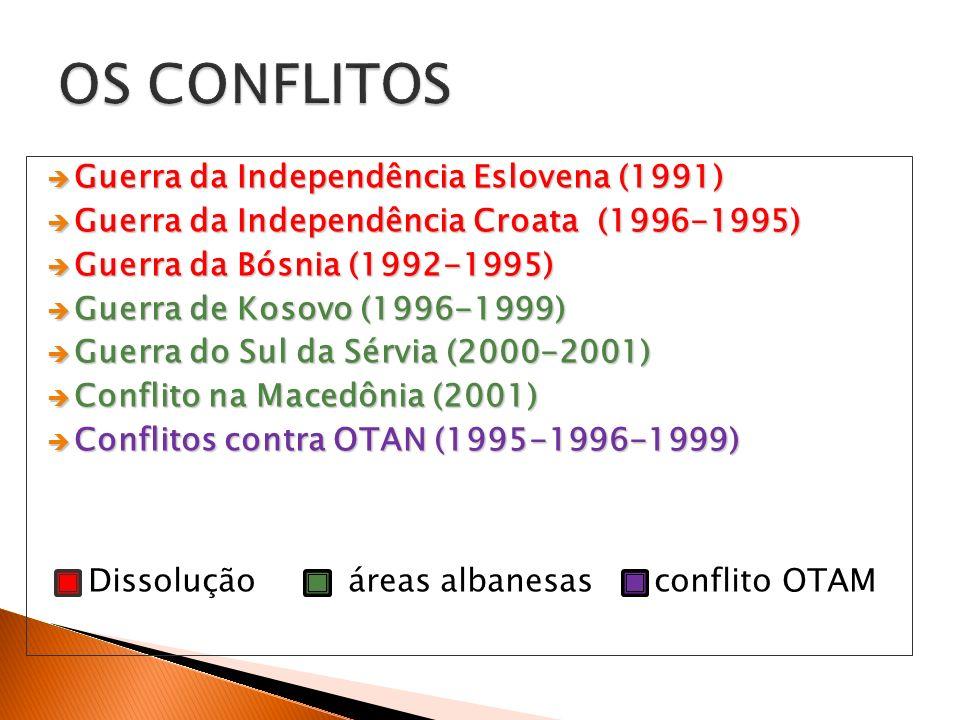 Guerra da Independência Eslovena (1991) Guerra da Independência Eslovena (1991) Guerra da Independência Croata (1996-1995) Guerra da Independência Cro