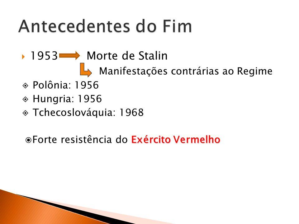 1953 Morte de Stalin Manifestações contrárias ao Regime Polônia: 1956 Hungria: 1956 Tchecoslováquia: 1968 Exército Vermelho Forte resistência do Exérc