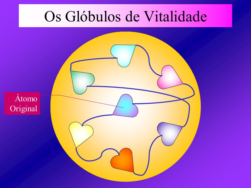 Os Glóbulos de Vitalidade Átomo Original