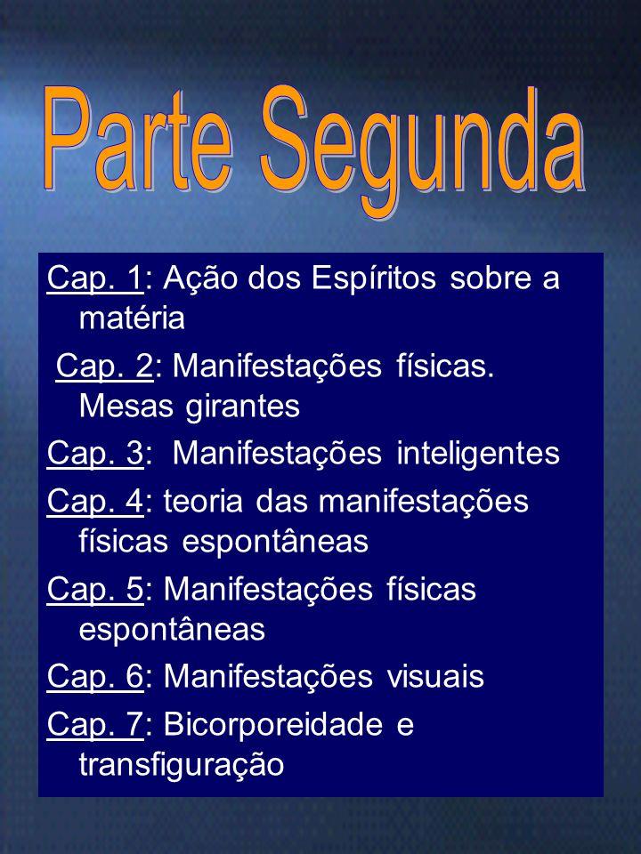 Marta/FEB16 Cap. 1: Há Espíritos? Cap. 2: Do Maravilhoso e do Sobrenatural Cap. 3: Do Método Cap. 4: Dos Sistemas