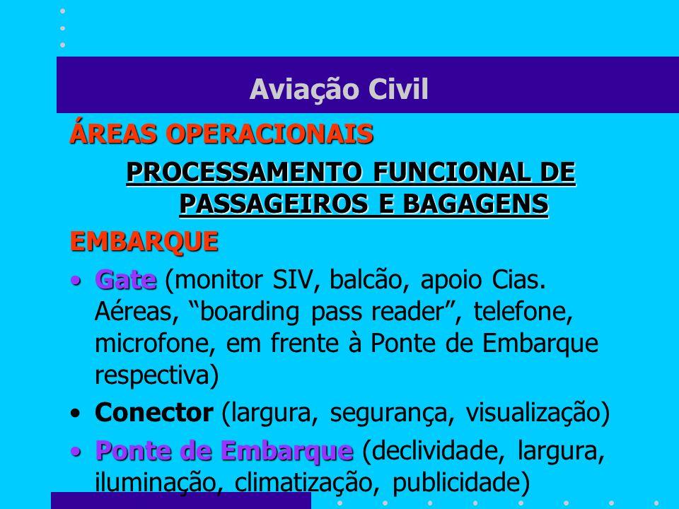 Aviação Civil ÁREAS OPERACIONAIS PROCESSAMENTO FUNCIONAL DE PASSAGEIROS E BAGAGENS EMBARQUE GateGate (monitor SIV, balcão, apoio Cias. Aéreas, boardin