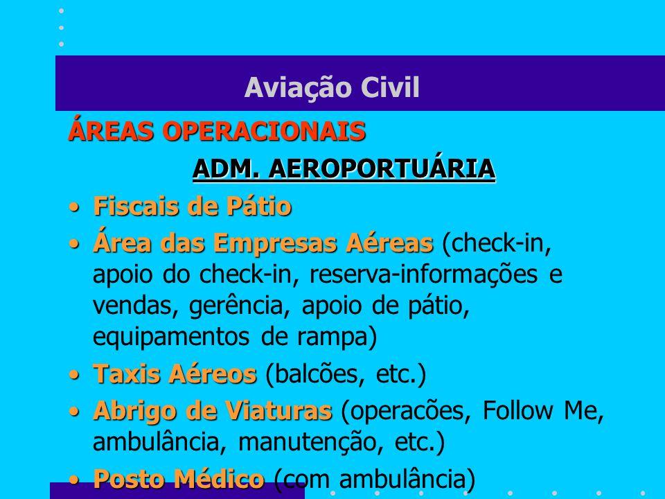 Aviação Civil ÁREAS OPERACIONAIS ADM. AEROPORTUÁRIA Fiscais de PátioFiscais de Pátio Área das Empresas AéreasÁrea das Empresas Aéreas (check-in, apoio