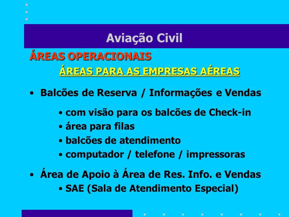 Aviação Civil ÁREAS OPERACIONAIS ÁREAS PARA AS EMPRESAS AÉREAS Balcões de Reserva / Informações e Vendas com visão para os balcões de Check-in área pa