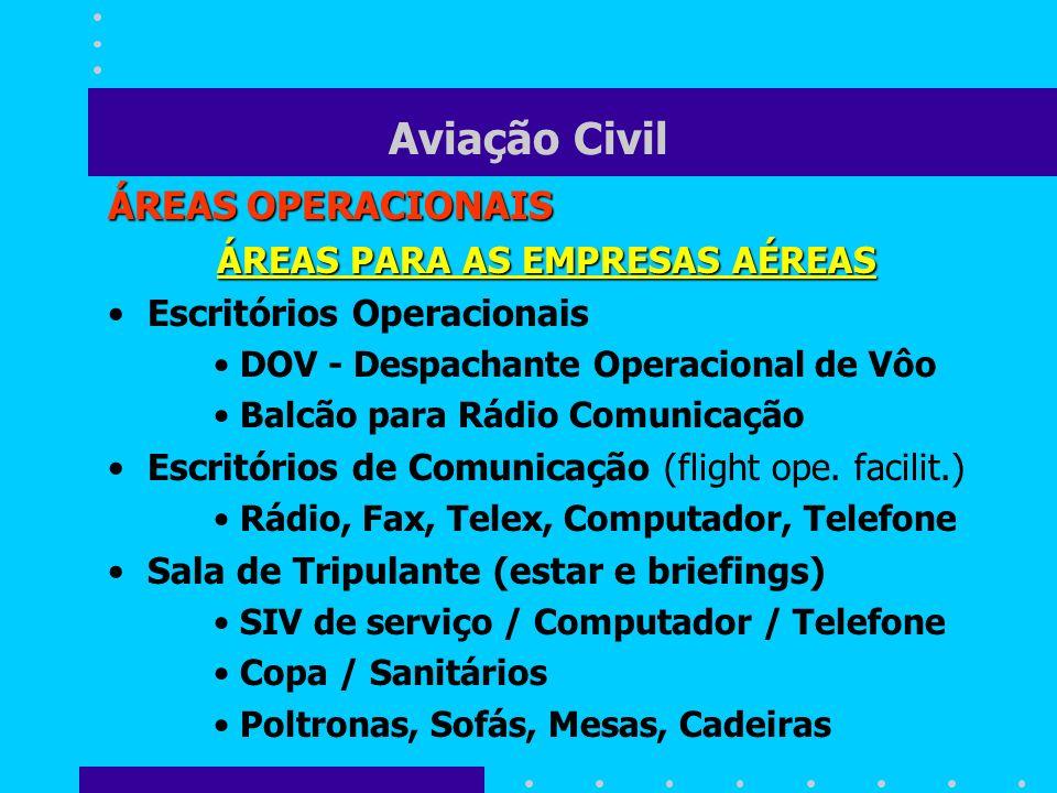 Aviação Civil ÁREAS OPERACIONAIS ÁREAS PARA AS EMPRESAS AÉREAS Escritórios Operacionais DOV - Despachante Operacional de Vôo Balcão para Rádio Comunic