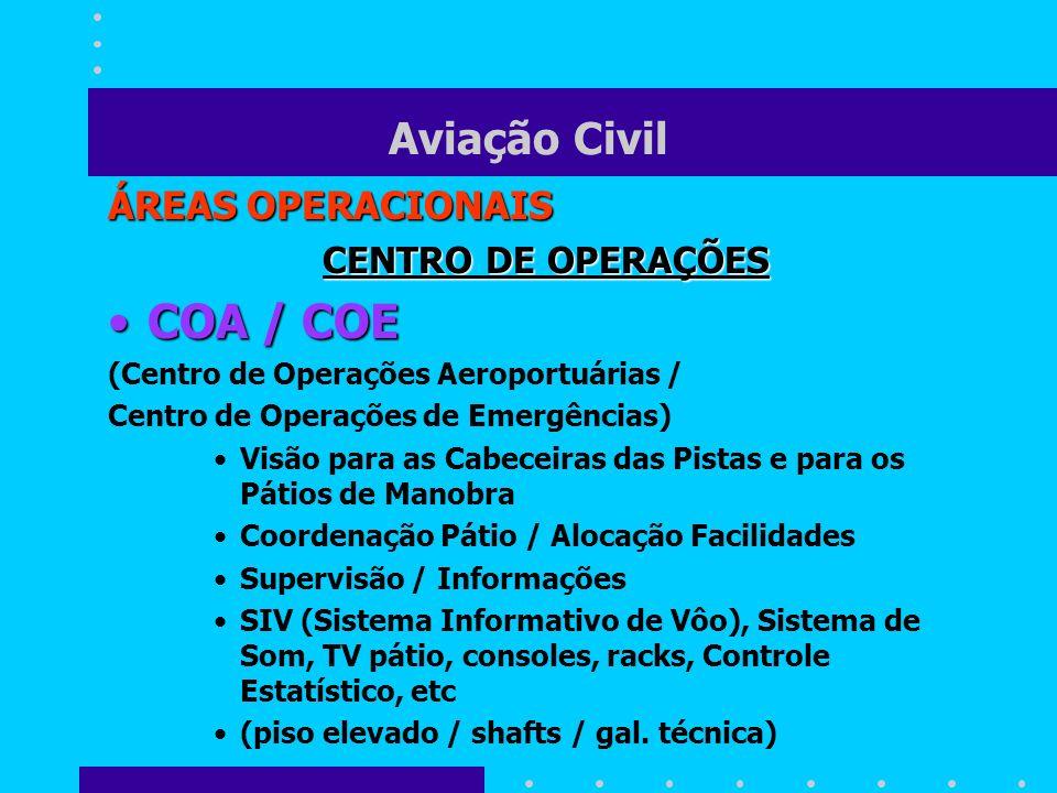 Aviação Civil ÁREAS OPERACIONAIS CENTRO DE OPERAÇÕES COA / COECOA / COE (Centro de Operações Aeroportuárias / Centro de Operações de Emergências) Visã
