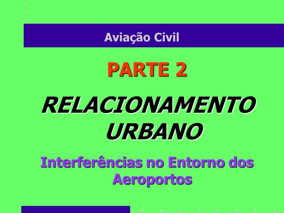 Aviação Civil PARTE 2 RELACIONAMENTO URBANO Interferências no Entorno dos Aeroportos