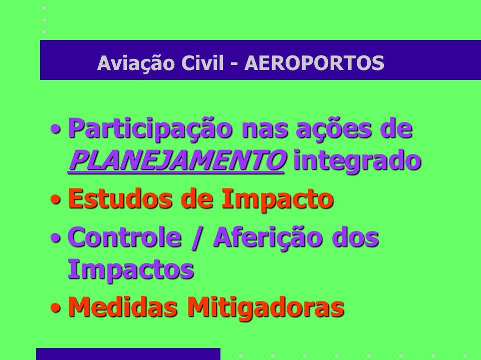 Aviação Civil - AEROPORTOS Participação nas ações de PLANEJAMENTO integradoParticipação nas ações de PLANEJAMENTO integrado Estudos de ImpactoEstudos
