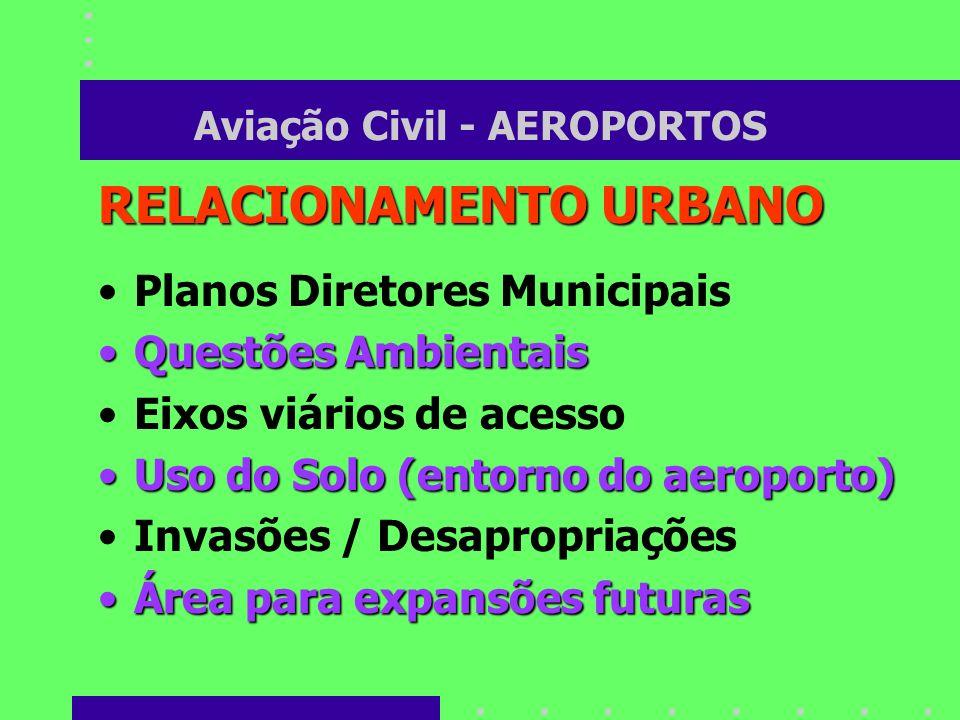 Aviação Civil - AEROPORTOS RELACIONAMENTO URBANO Planos Diretores Municipais Questões AmbientaisQuestões Ambientais Eixos viários de acesso Uso do Sol