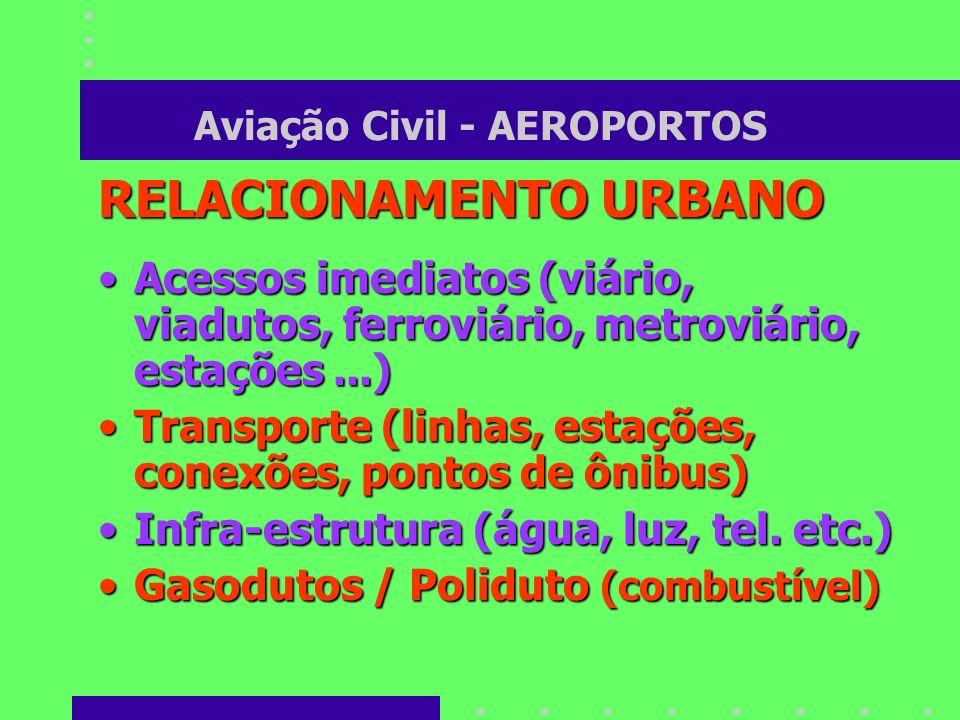 Aviação Civil - AEROPORTOS RELACIONAMENTO URBANO Acessos imediatos (viário, viadutos, ferroviário, metroviário, estações...)Acessos imediatos (viário,