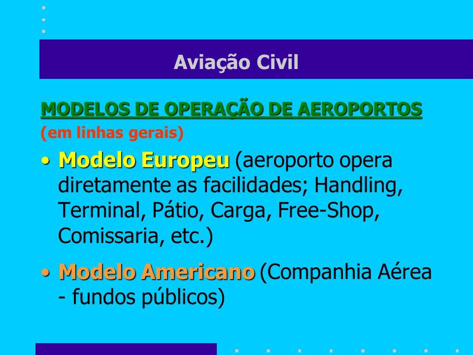 Aviação Civil MODELOS DE OPERAÇÃO DE AEROPORTOS (em linhas gerais) Modelo EuropeuModelo Europeu (aeroporto opera diretamente as facilidades; Handling,