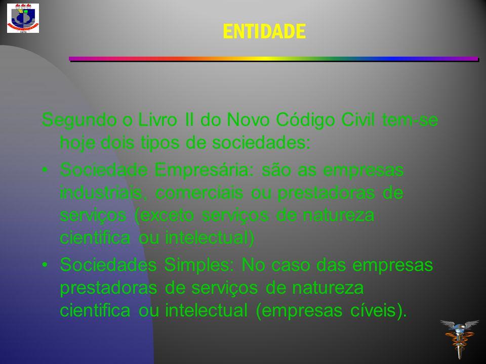 ENTIDADE Segundo o Livro II do Novo Código Civil tem-se hoje dois tipos de sociedades: Sociedade Empresária: são as empresas industriais, comerciais o