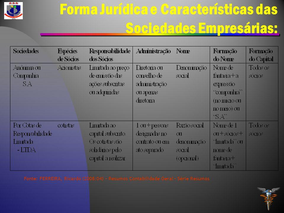 Forma Jurídica e Características das Sociedades Empresárias: Fonte: FERREIRA, Ricardo (2008:04) – Resumos Contabilidade Geral – Série Resumos