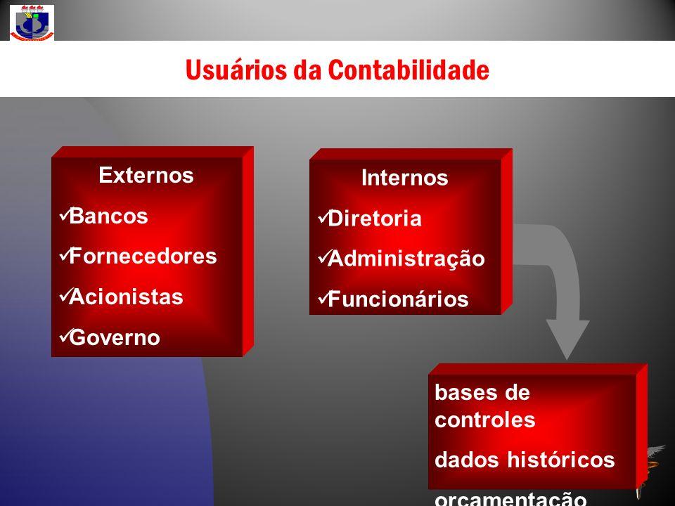 Usuários da Contabilidade Externos Bancos Fornecedores Acionistas Governo Internos Diretoria Administração Funcionários bases de controles dados histó