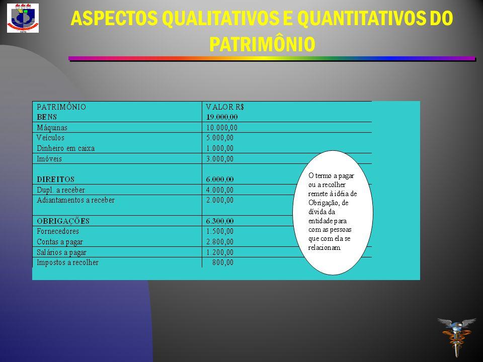 ASPECTOS QUALITATIVOS E QUANTITATIVOS DO PATRIMÔNIO
