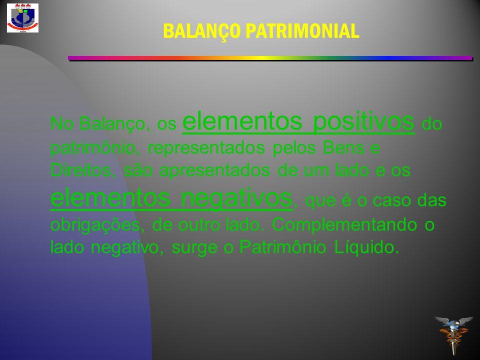 BALANÇO PATRIMONIAL No Balanço, os elementos positivos do patrimônio, representados pelos Bens e Direitos, são apresentados de um lado e os elementos