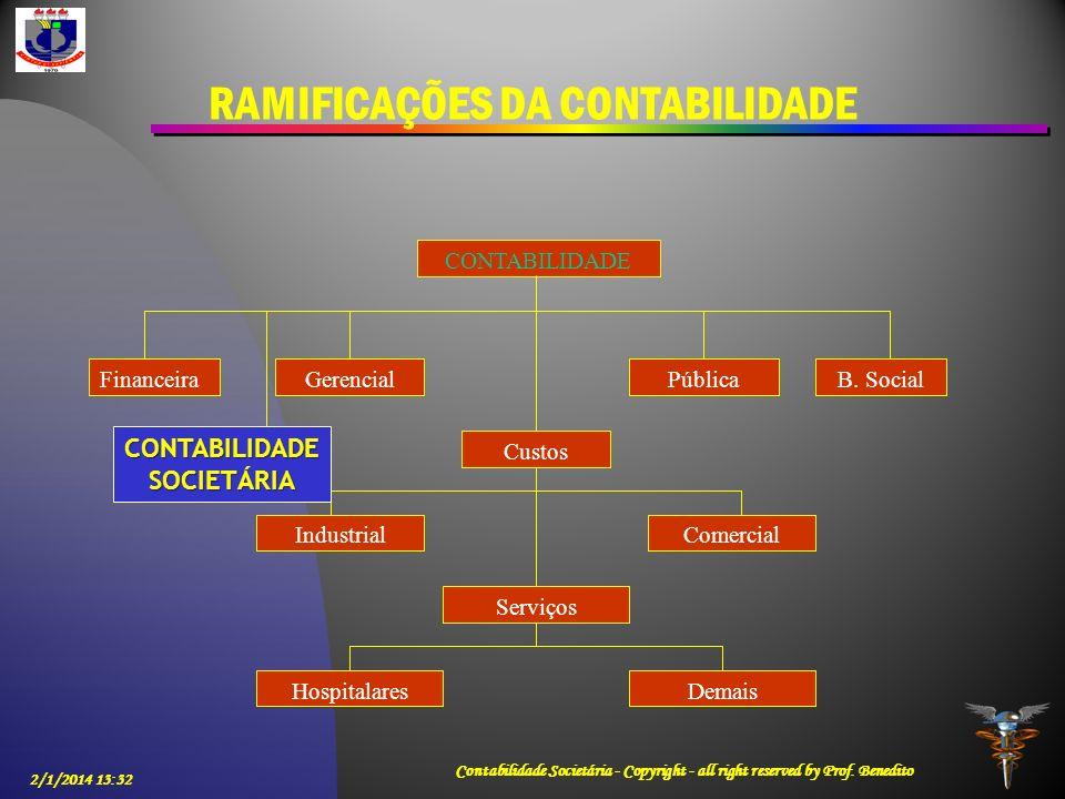 2/1/2014 13:33 Contabilidade Societária - Copyright - all right reserved by Prof. Benedito RAMIFICAÇÕES DA CONTABILIDADE CONTABILIDADE FinanceiraGeren