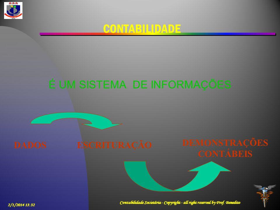 2/1/2014 13:33 Contabilidade Societária - Copyright - all right reserved by Prof. Benedito CONTABILIDADE É UM SISTEMA DE INFORMAÇÕES DADOSESCRITURAÇÃO