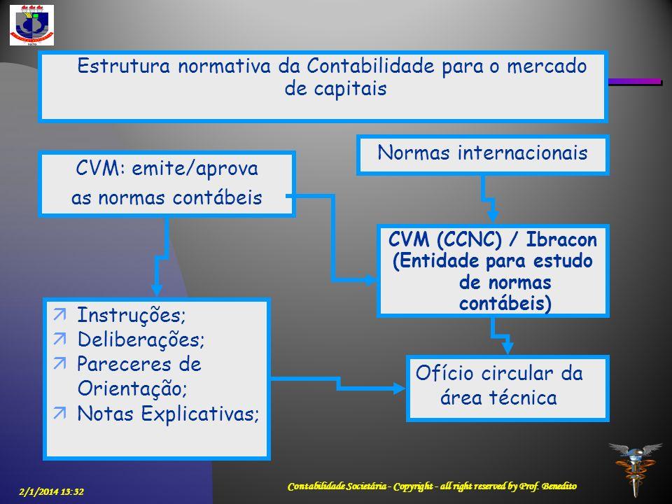 2/1/2014 13:33 Contabilidade Societária - Copyright - all right reserved by Prof. Benedito Estrutura normativa da Contabilidade para o mercado de capi
