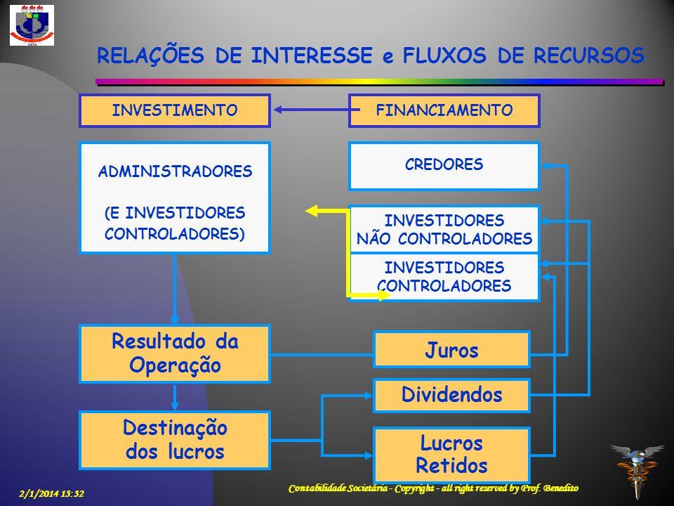 2/1/2014 13:33 Contabilidade Societária - Copyright - all right reserved by Prof. Benedito RELAÇÕES DE INTERESSE e FLUXOS DE RECURSOS ADMINISTRADORES