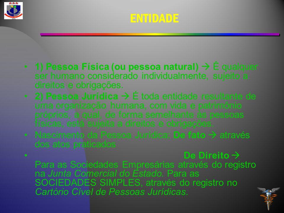 PRINCÍPIO DA PRUDÊNCIA PRINCÍPIO DA INTEGRIDADE DAS INFORMAÇÕES PRODUZIDAS PELA CONTABILIDADE.