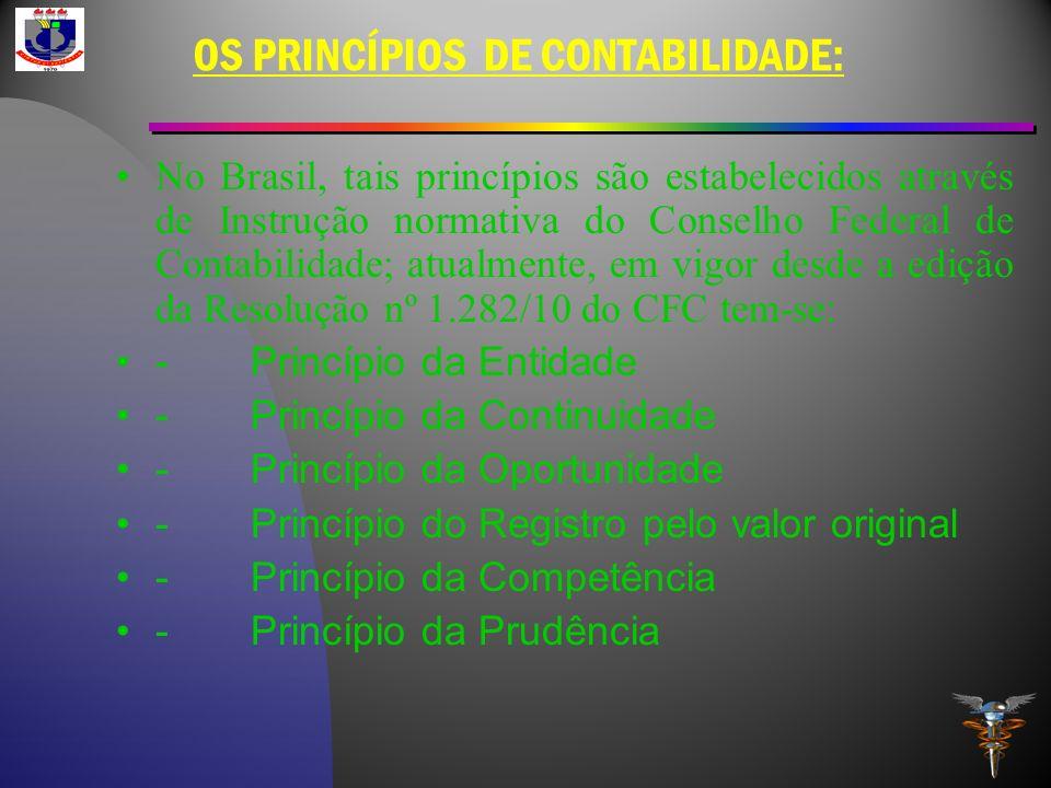 OS PRINCÍPIOS DE CONTABILIDADE: No Brasil, tais princípios são estabelecidos através de Instrução normativa do Conselho Federal de Contabilidade; atua